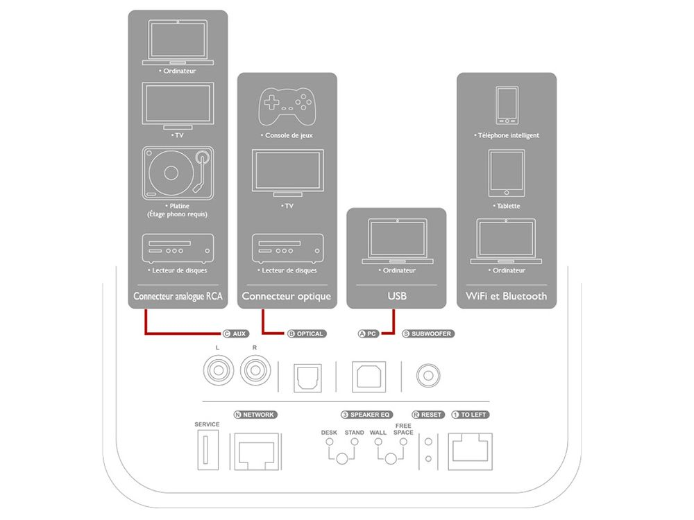kef ls50 wireless noir enceintes biblioth que. Black Bedroom Furniture Sets. Home Design Ideas